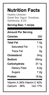 Greek Yogurt Breakfast Nutrition Facts