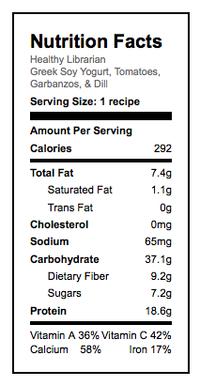 Greek Yogurt Breakfast Nutrition Facts