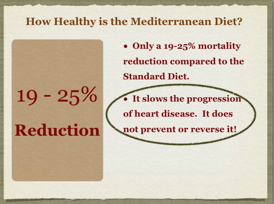 How Healthy is the Mediterranean Diet?