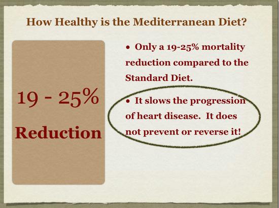 How Healthy is the Mediterranean Diet?